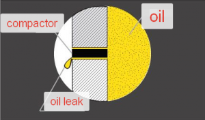 Do oil stop leak additives work
